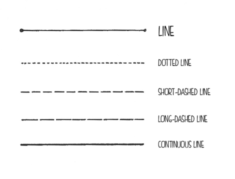 Linework // 3 basic characteristics about lines in plan and section  drawings   Brave Drawn World